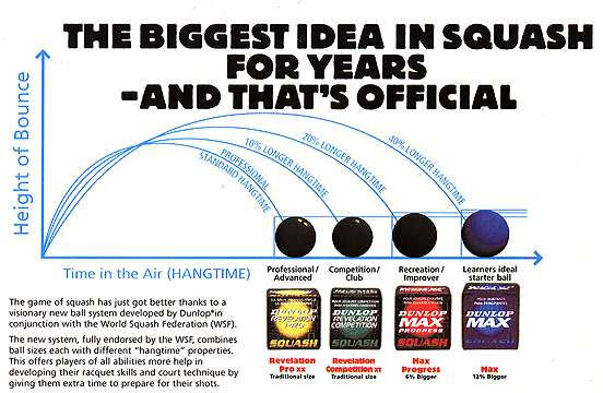 Dunlop offer a range of squash balls