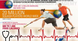 East Coast Academy launches graphical history of the game on World Squash Day